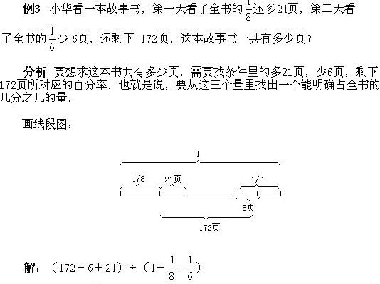 六年级奥数上册:第三讲 分数,百分数应用题(一)